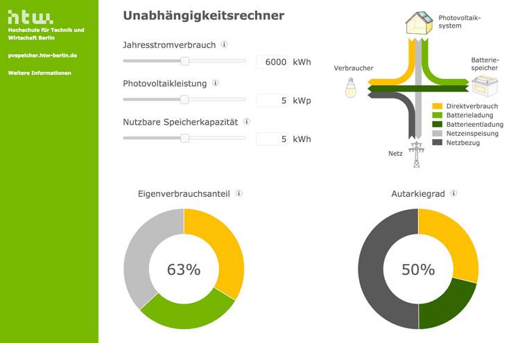 Unabhängigkeitsrechner Photovoltaikanlage HTW Berlin